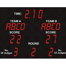 Scoreboard Displays